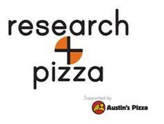 Research + Pizza Logo